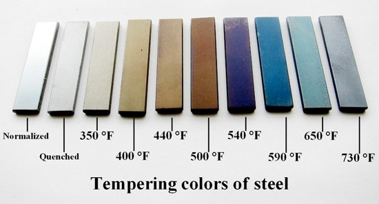 Tempering Steel Colours